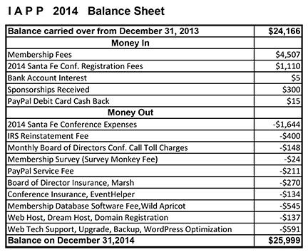 2014 Balance Sheet