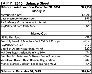 2015 Financial Table 4pt5 wide